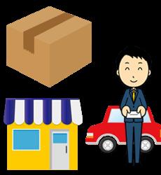 ブランド買取における3つの依頼方法